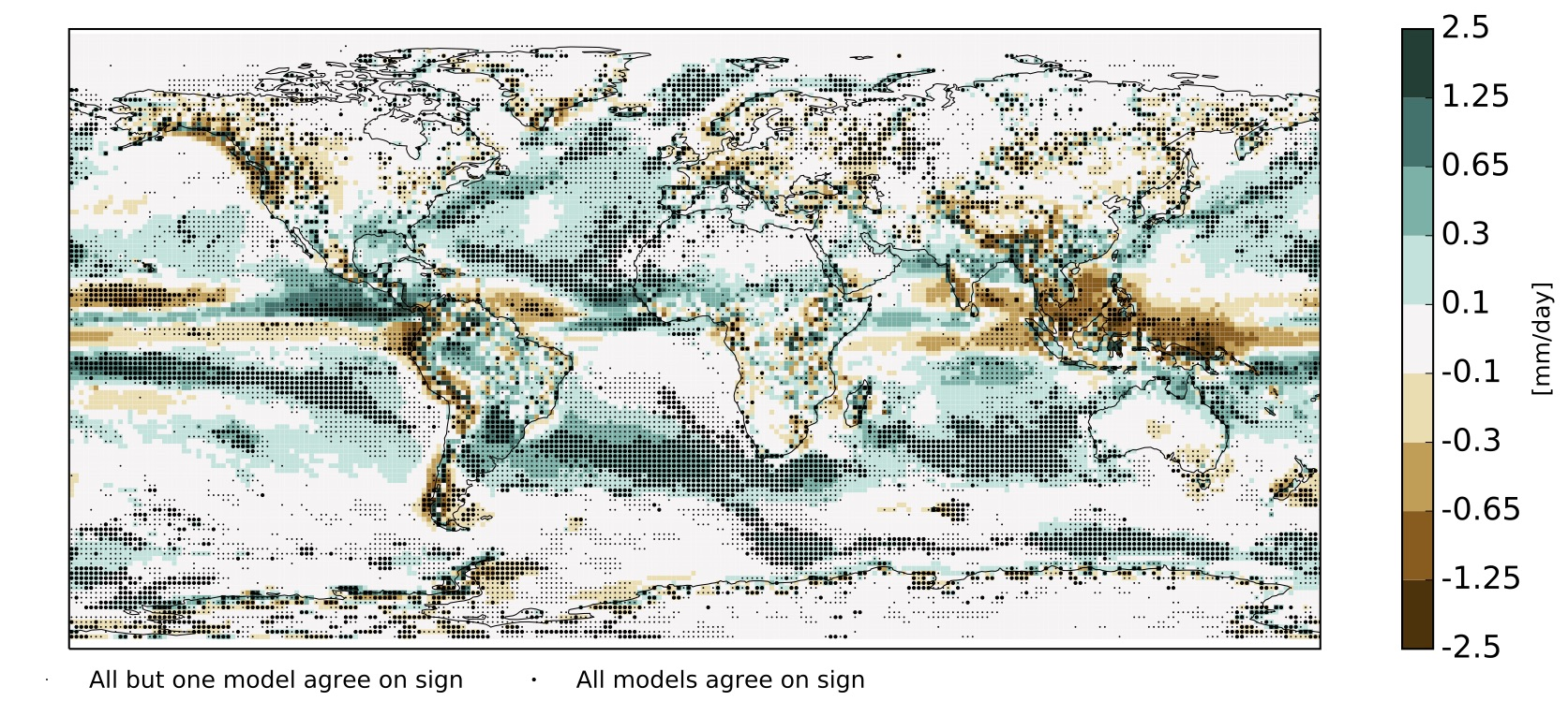 Comparing global precipitation in multiple high- vs low-resolution climate models reveals an increase of precipitation over orography, storm tracks entrance regions, river basins in South America, and the Sahel, with a precipitation decrease over the Maritime Continent.